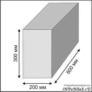 Пеноблоки D400