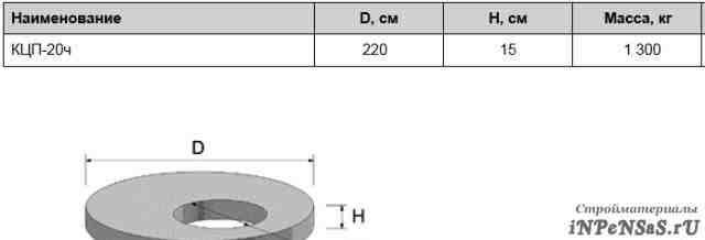 Крышка кцп-20ч для кольца колодезного кс-20-9